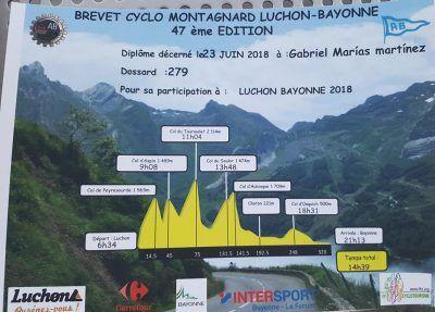 Fisiogama Luchon Bayona